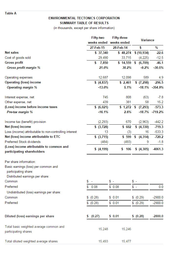 financials-annual-report1