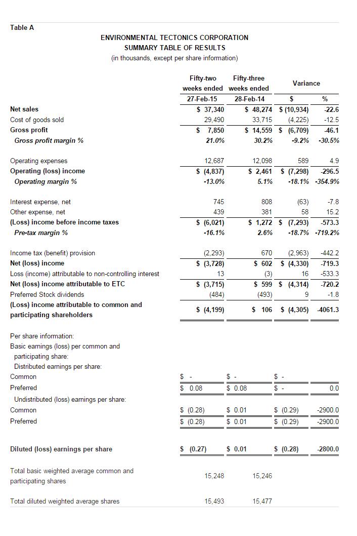 financials-annual-report1