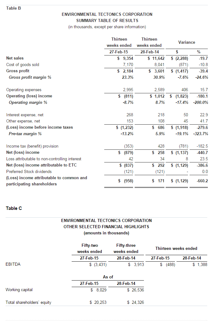 financials-annual-report2